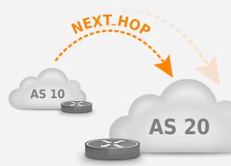 BGP next hop